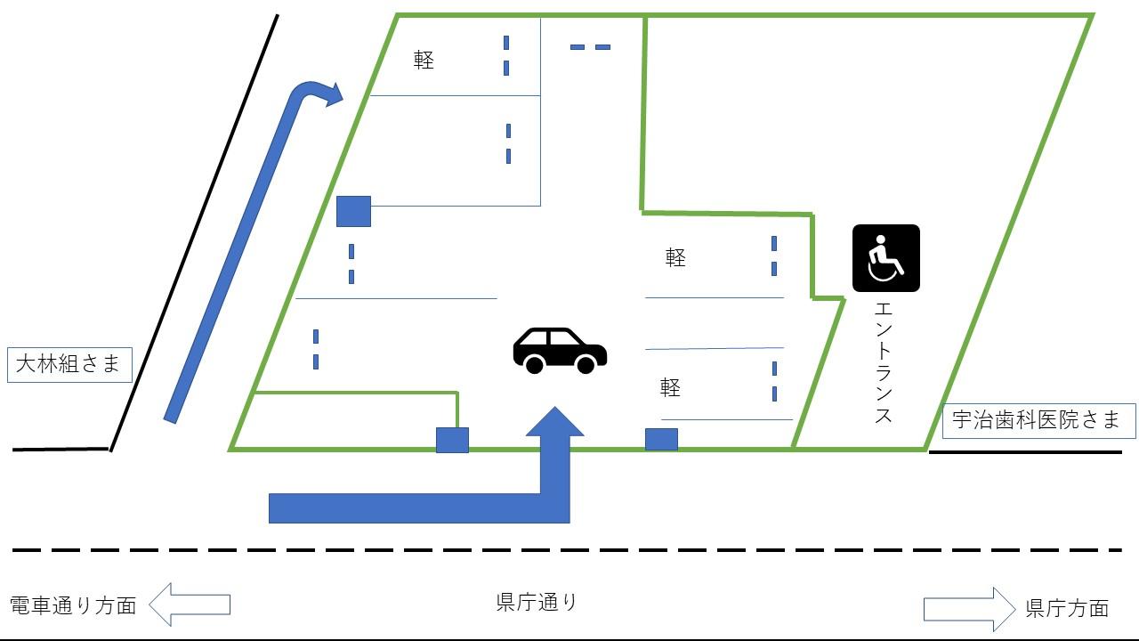 駐車場までの地図:県庁通りを県庁方面に進み、宇治歯科医院さまの手前・左手に駐車場